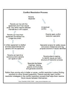 conflict-resolution-cycle