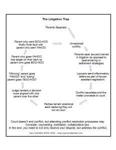 litigation-cycle